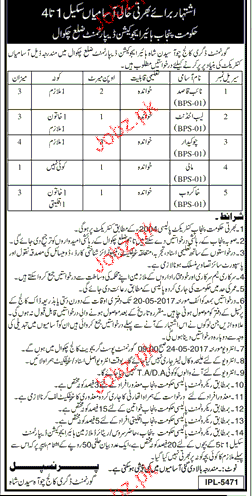Government Degree College Class Four Jobs Open