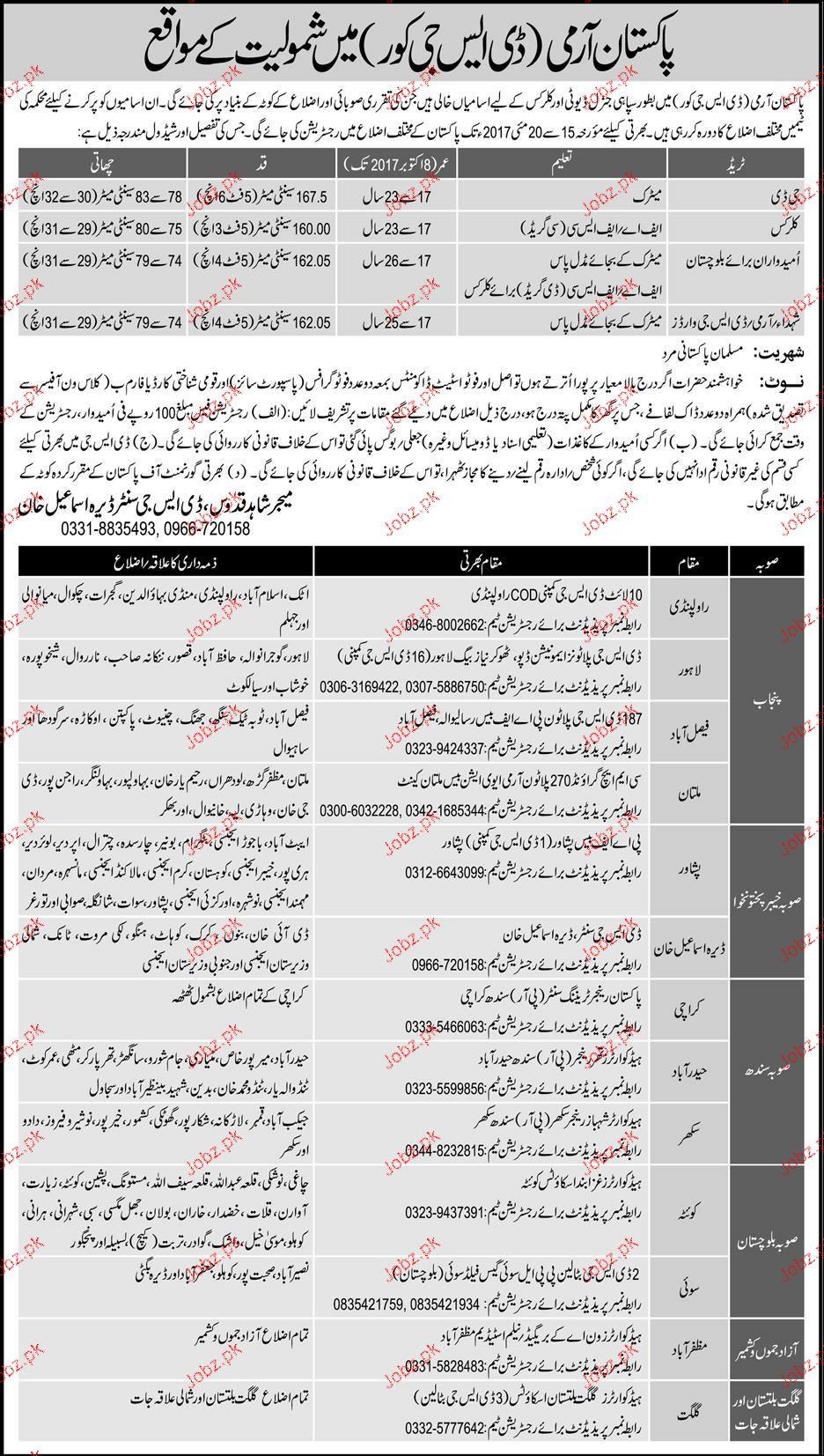 Pakistan Army DSG Corps Recruitment as GD, Clerks 2019 Job