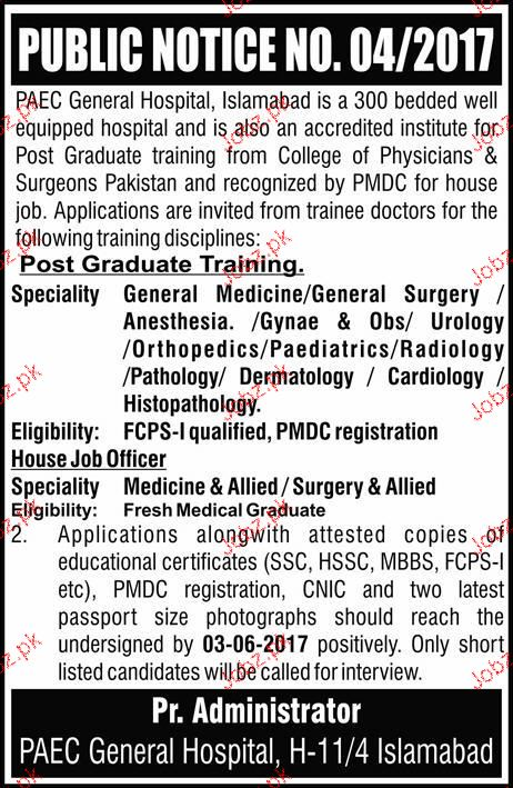 College of Physicians and Surgeons of Pakistan PAEC Jobs