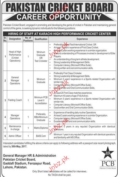 PCB Karachi High Performance Cricket Center Jobs