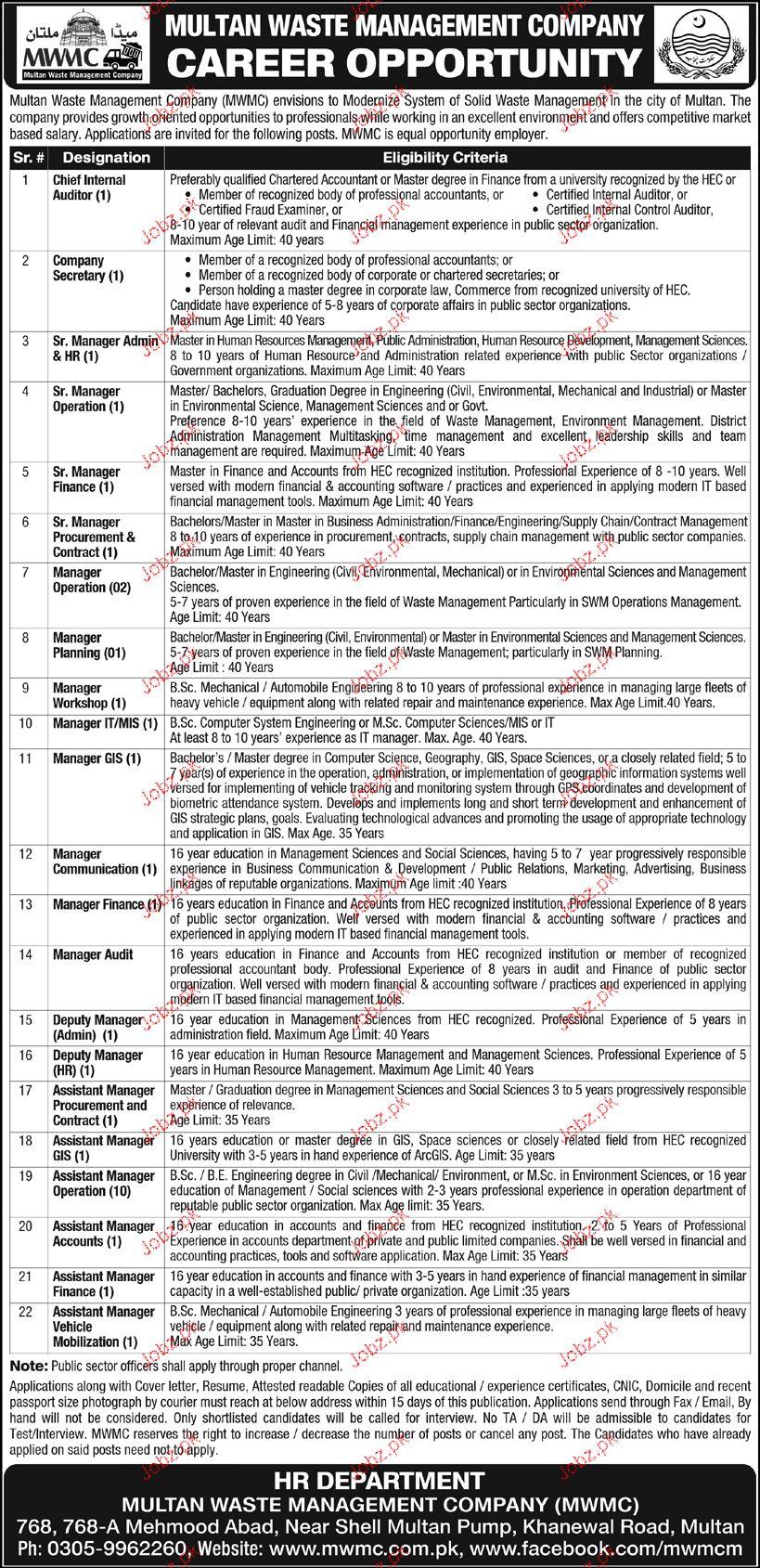 Multan Waste Management Company MWMC Jobs Open