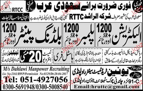 Electricians, Plumbers and Building Painters Job Opportunity