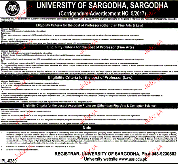 Teaching Jobs University of Sargodha UOS