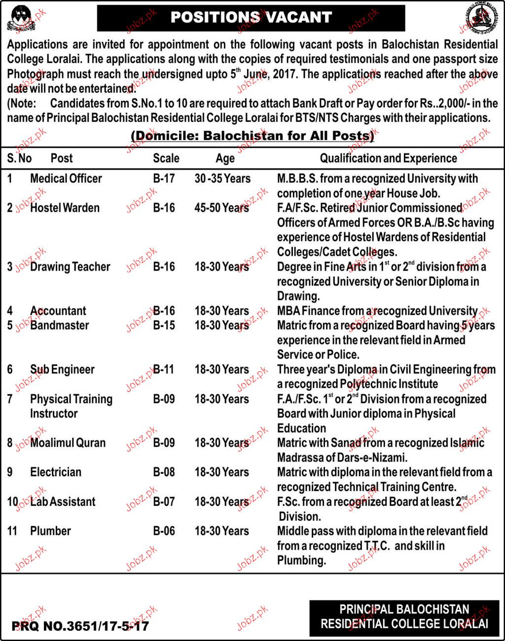 Balochistan Residential College  BRC Career Opportunity