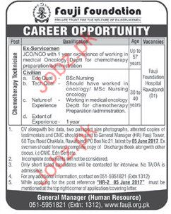 Medical Onchology jobs In Fauji Foundation