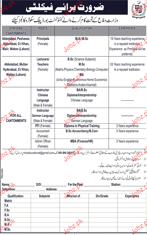 Ministry of Defence Faculty Recruitment in Cantonment Board