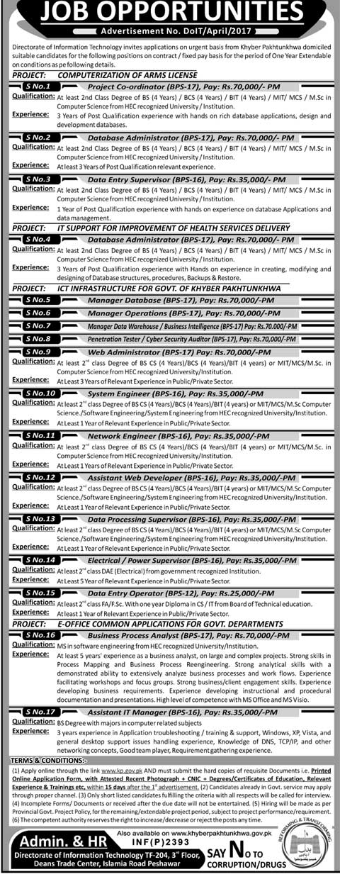 Job Opportunities For Bsc Information Technology on bs information technology, master of science in information technology, bachelor's degree information technology,