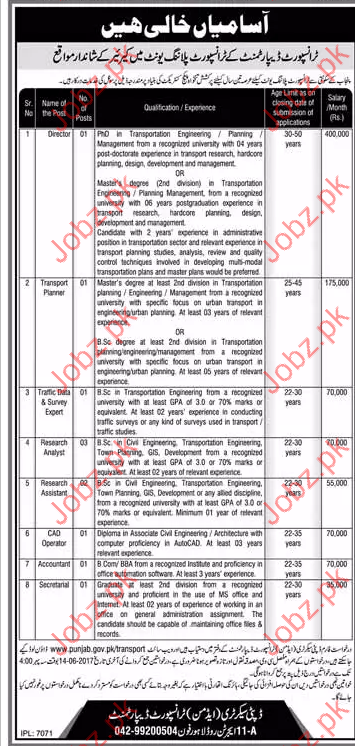 Director Transport Planner Jobs In Transport Department