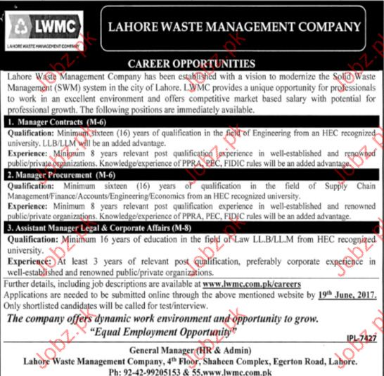 Manager Jobs In Lahore waste Management Company