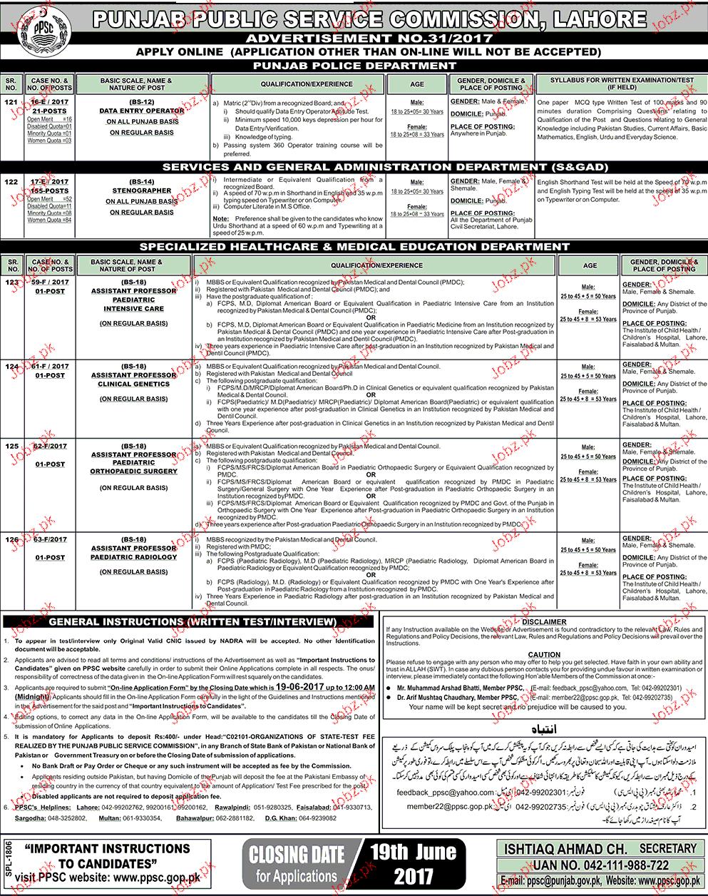 Punjab Police Department Jobs Through PPSC
