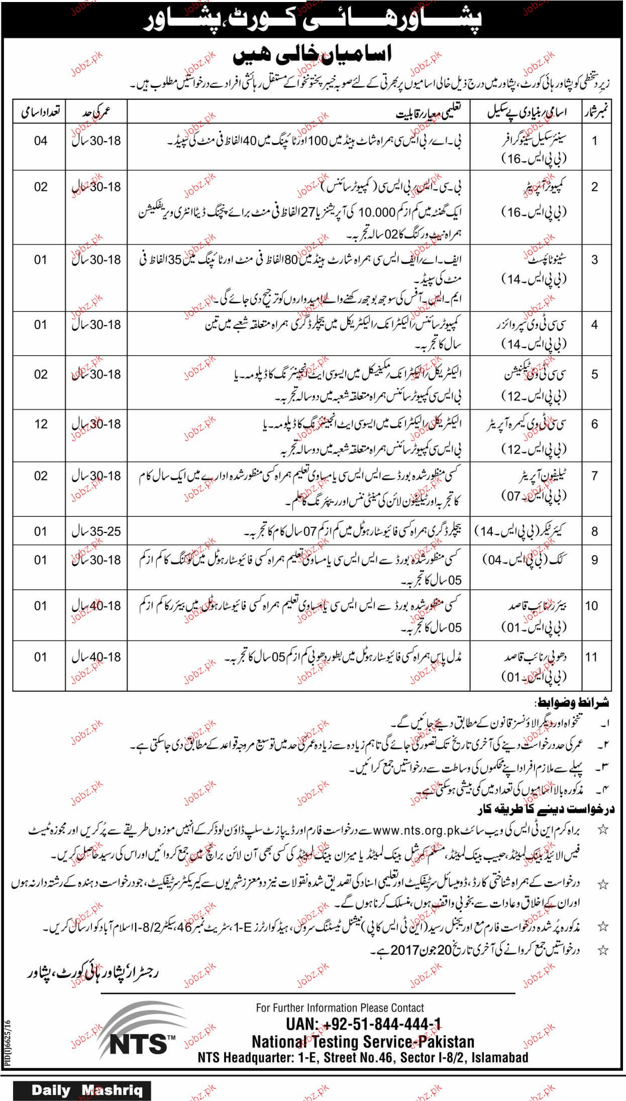Peshawar High Court Clerical Staff Recruitment NTS Jobs