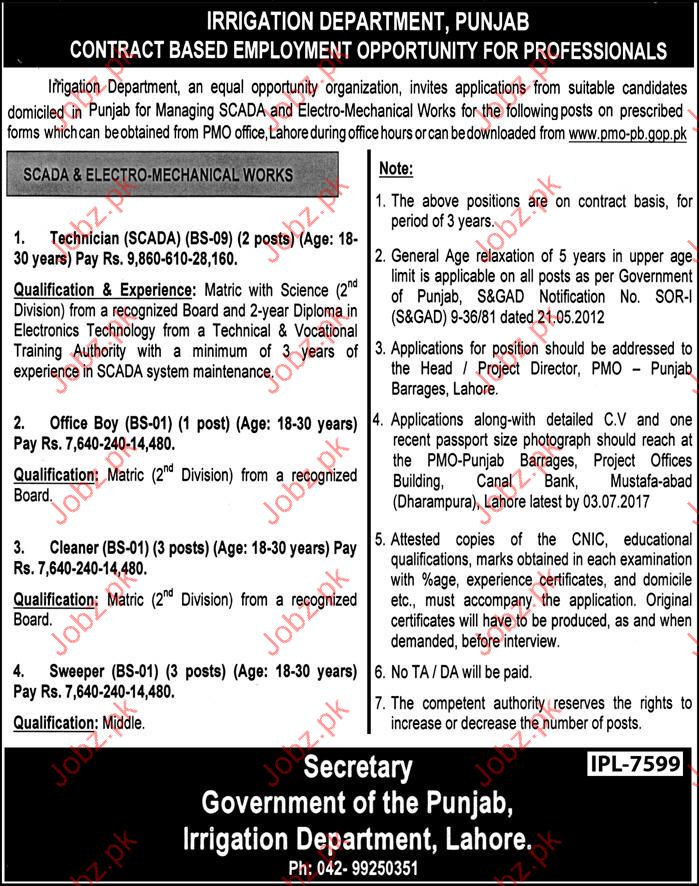 Irrigation Department Punjab Contract Based Employment Jobs