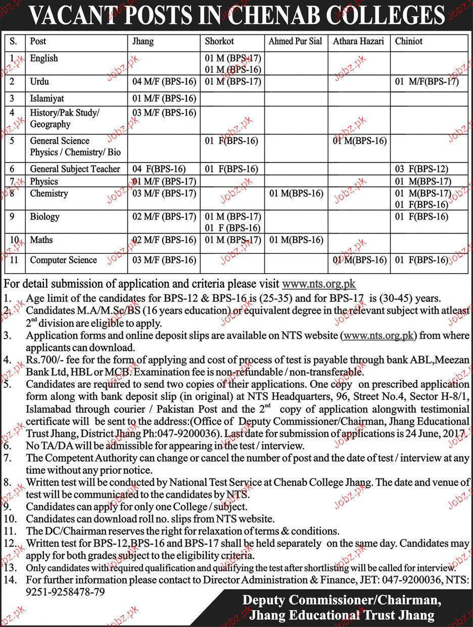 Jhang Education Trust Jhang Teaching NTS Jobs
