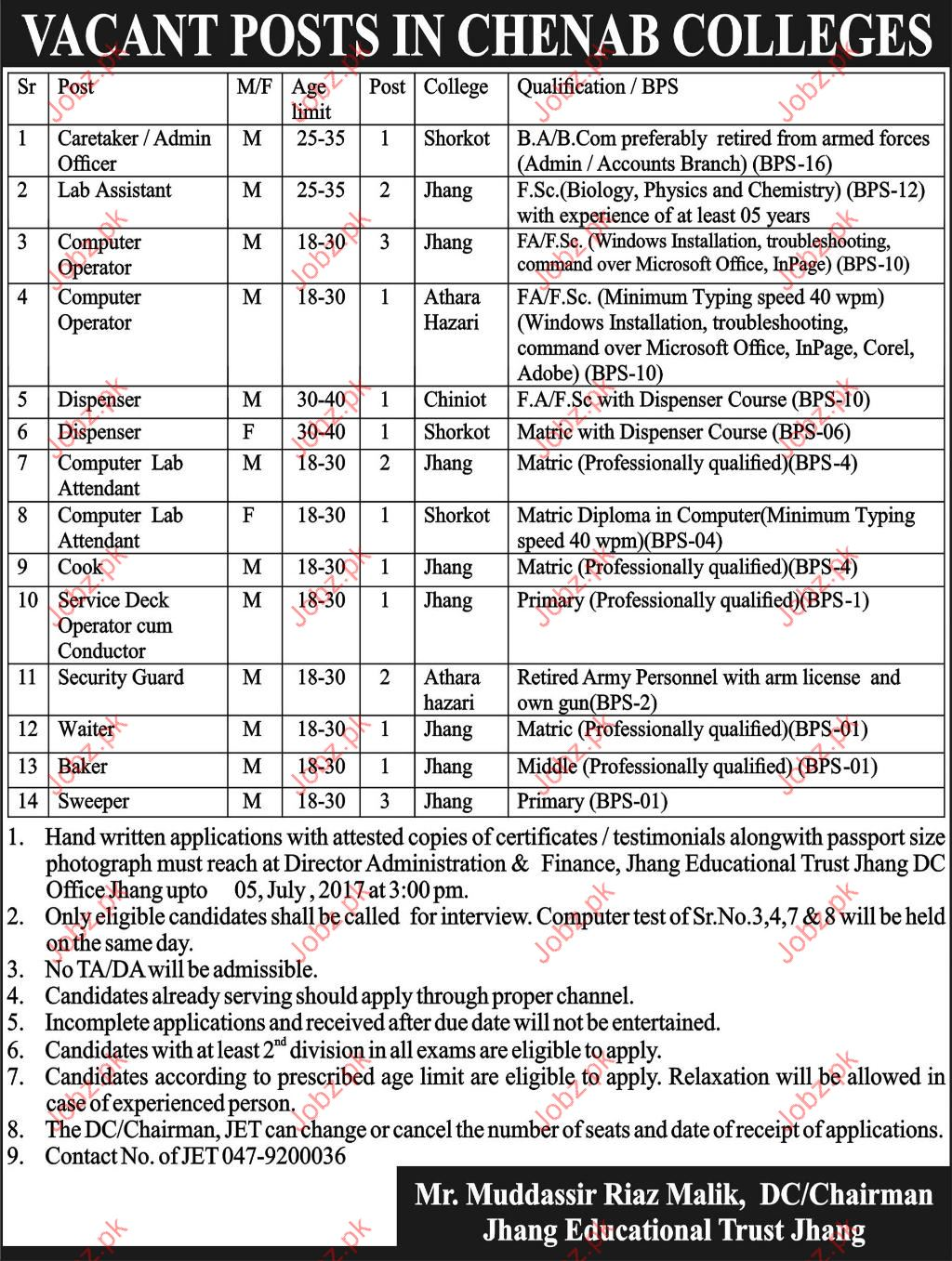 Chenab College CC Job Opportunities