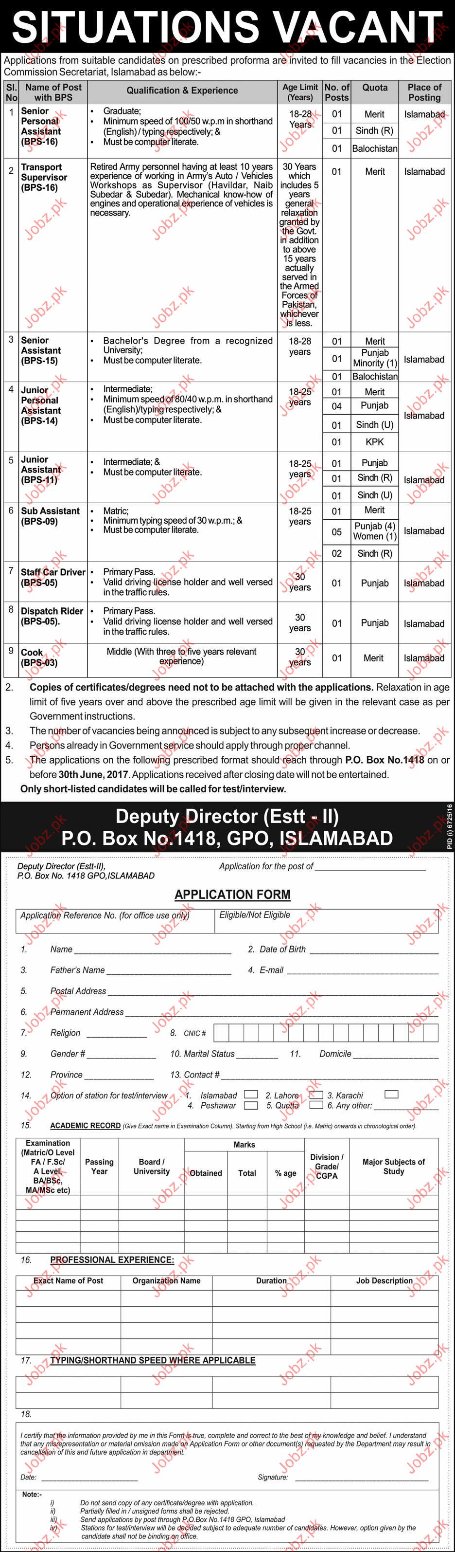 Election Commission of Pakistan ECP Jobs