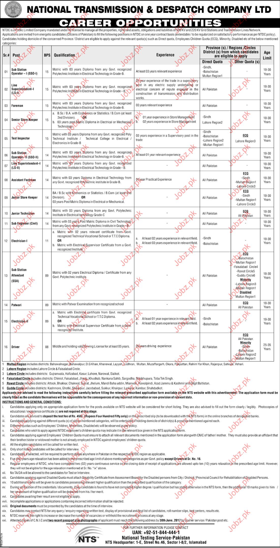 Admin Jobs In National Transmission & Despatch Company