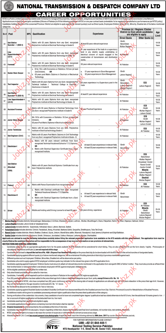 Admin Jobs In National Transmission & Despatch NTDC