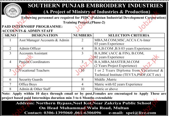 Southern Punjab Embroidery Industries SPEI Jobs