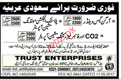 Argon Gas Welders Job Opportunity