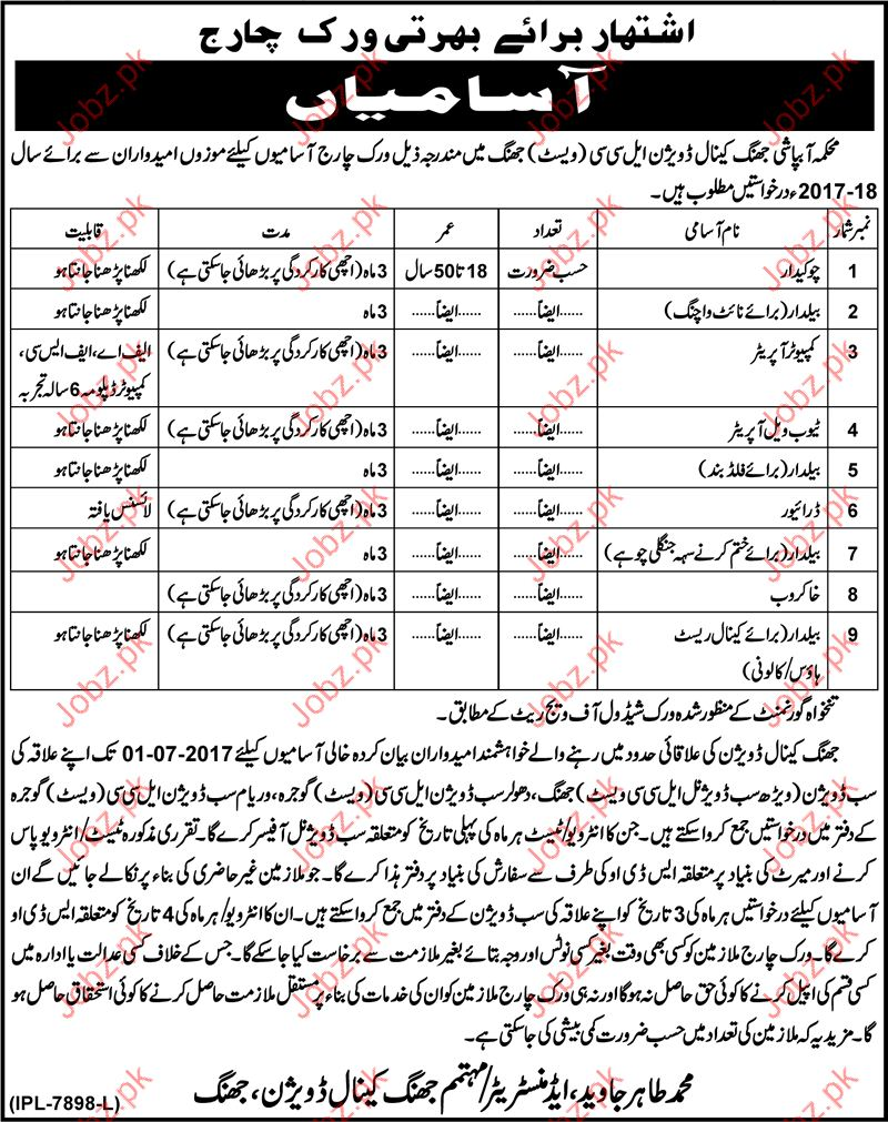 Computer operator Jobs Irrigation Department Canal Division