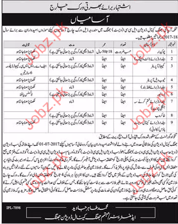 Clerical Jobs Irrigation Department Canal Division