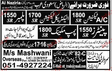 AC Technicians, Electrical Technicians Job Opportunity