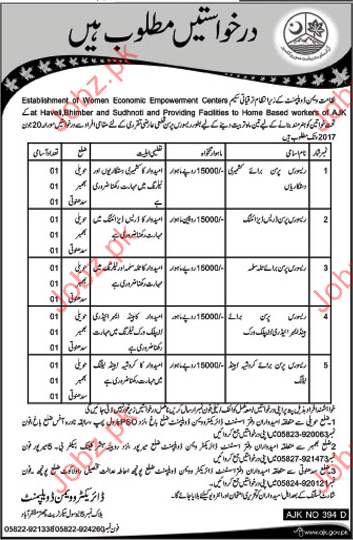 Establishment of women economic empowerment centre Jobs