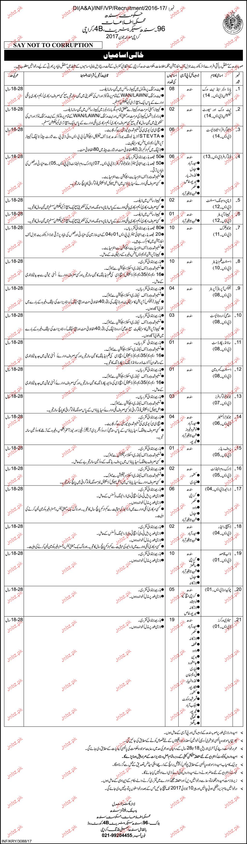 Information Department Government of Sindh Jobs 2017