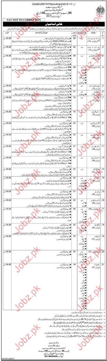 Information Technology Jobs In Information Department Sindh