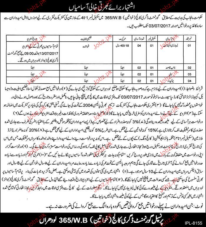 Government Degree College For Women GDCFW Jobs 2017