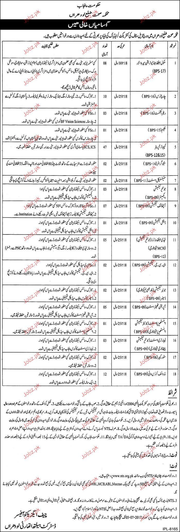 Health Department Government of Punjab Jobs 2017