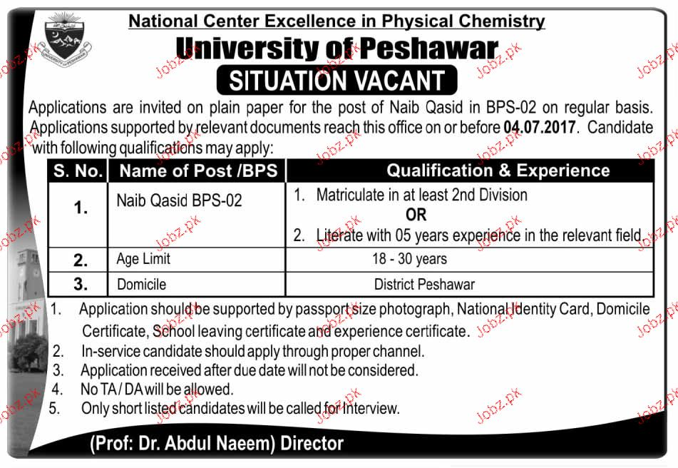 University of Peshawar  UOP Position Vacant