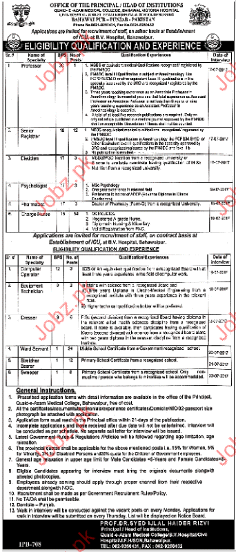 Quaid e Azam Medical College QMC Job Opportunities