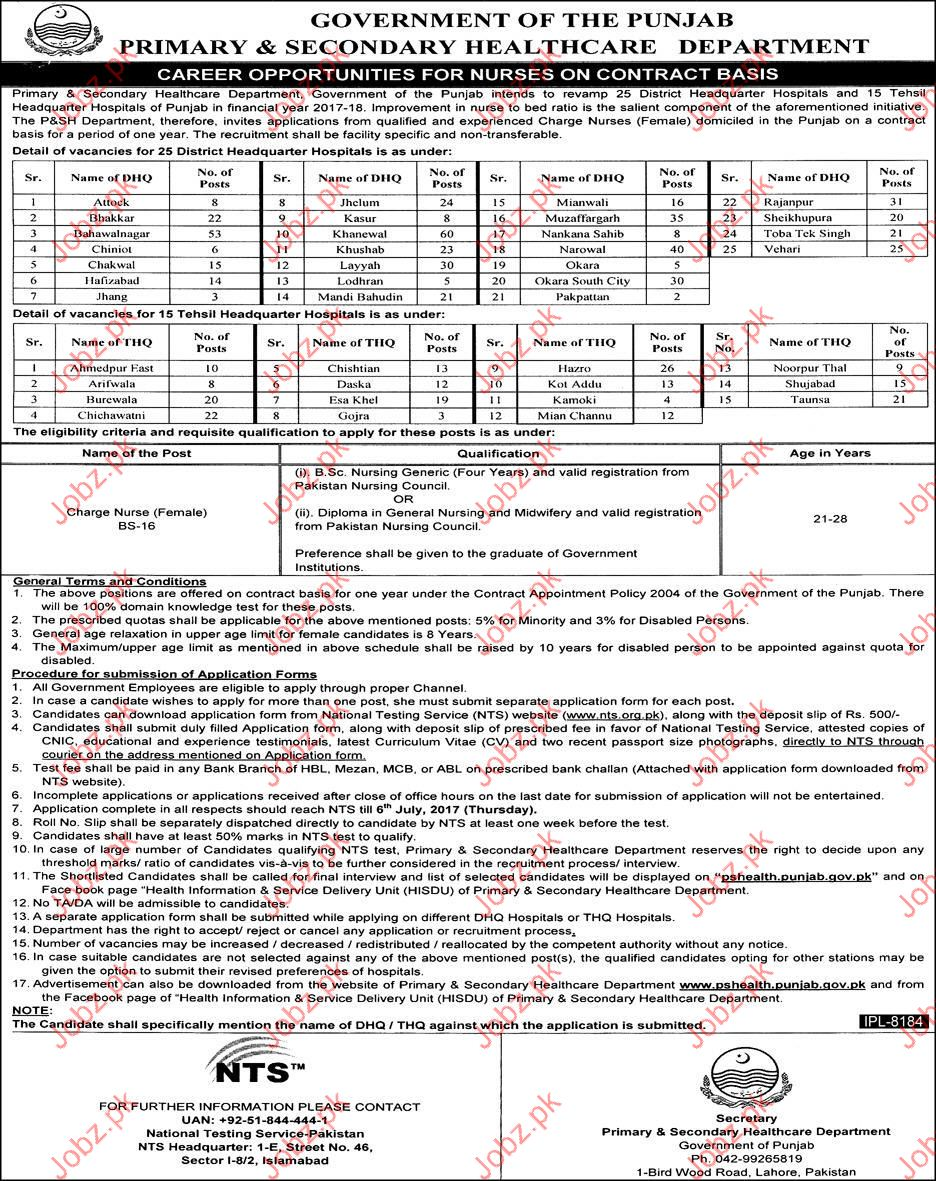 Primary & Secondry Healthcare Department Jobs