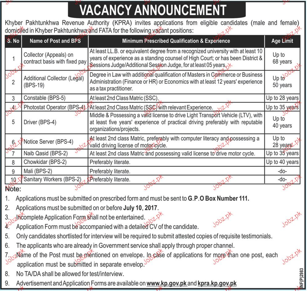 Khyber Pakhtunkhawa Revenue Authority KPPRA Jobs Open