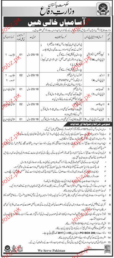 Ministry of Defence, Government of Pakistan Jobs Open