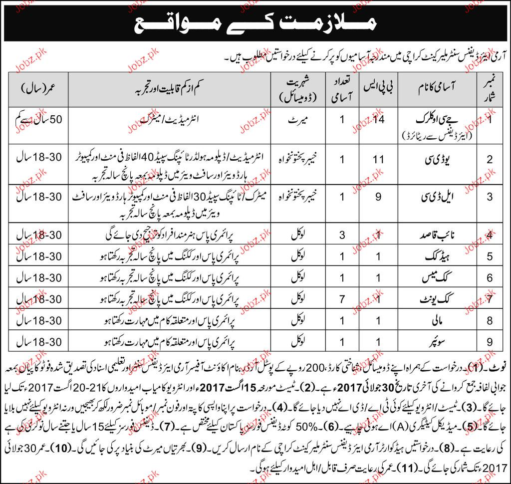 Pakistan Army Clerical Jobs