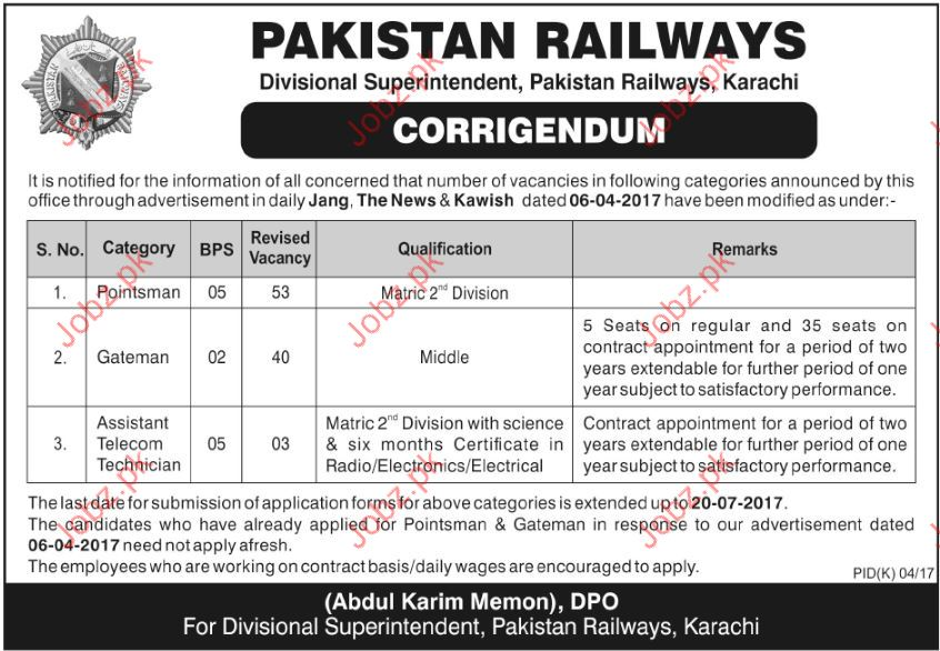 Pakistan Railways Jobs 2017