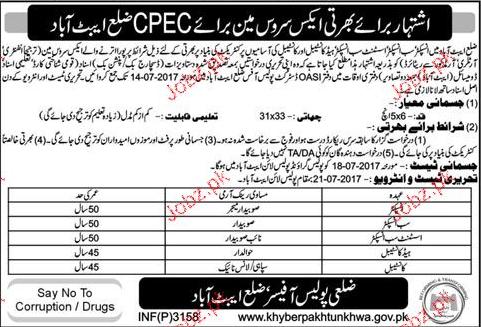 Khyber Pakhtunkhawa Police Recruitment