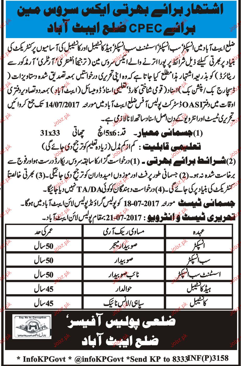 Recruitment of Police Constable in KPK Police