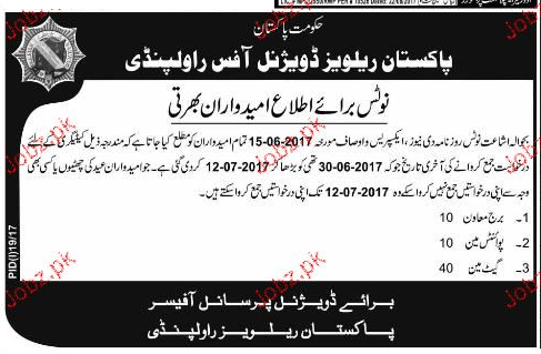Pakistan Railway Recruitment