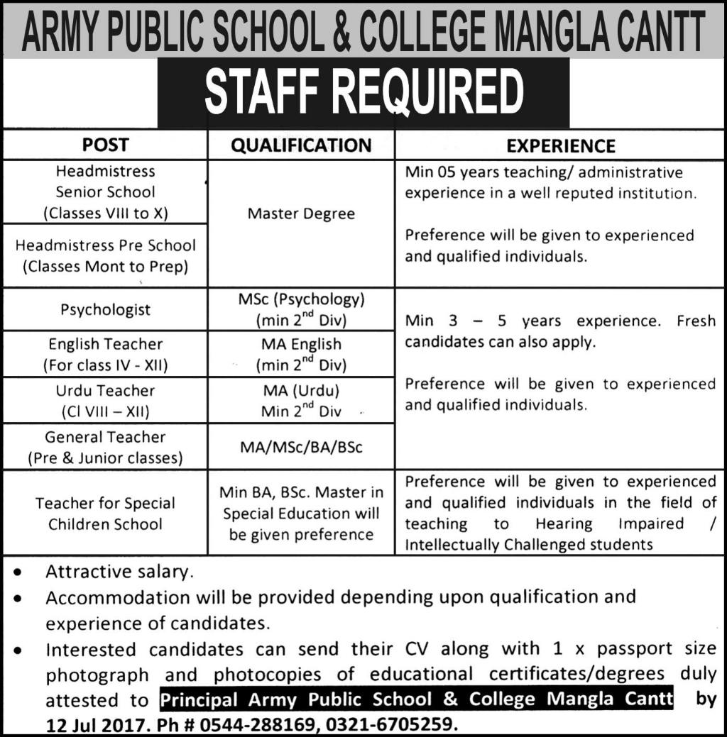 Army Public &  College Mangla  Cant  APS Jobs Open