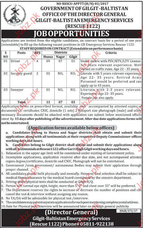 Office Of The Directorate General Gilgit Baltistan Jobs