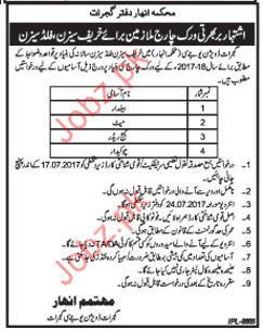 Clerical Jobs In Canal Department Gujrat