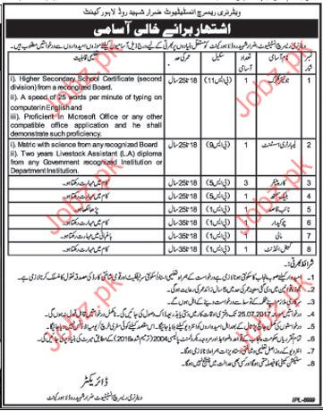 Laboratory Assistant Jobs In Veterinary Research Institute