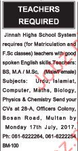 Teaching Staff Required for Jinnah high School System