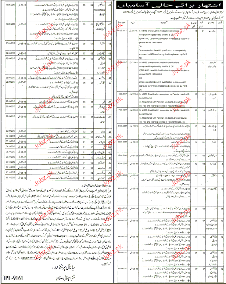 Nishta Hospital Multan NHM Jobs 2017