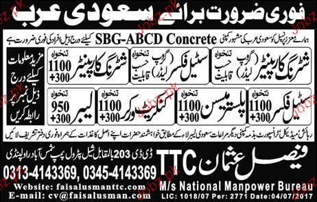 Steel Fixers, Plaster Mason, Labors Job Opportunity