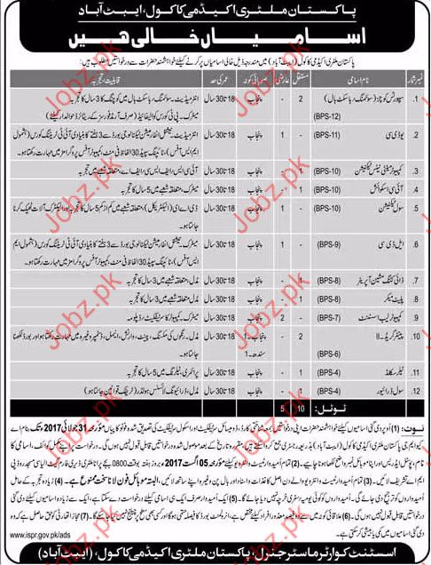 Admin & Clerical jobs In Pakistan Military Academy