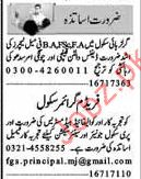 Teachers Required for Girls School